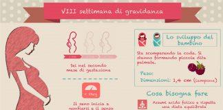 Ottava settimana di gravidanza