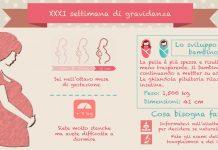 31 settimana di gravidanza trentunesima settimana