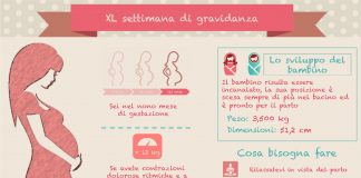 40 settimana di gravidanza