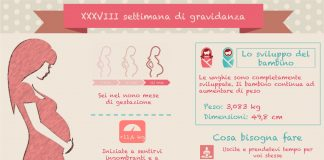 38 settimane di gravidanza