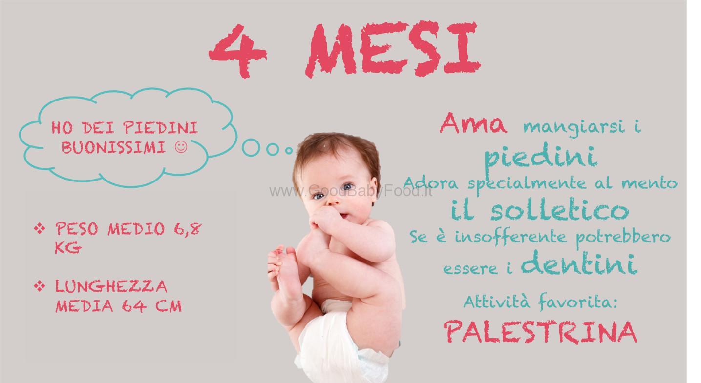 Peso neonato 4 mesi