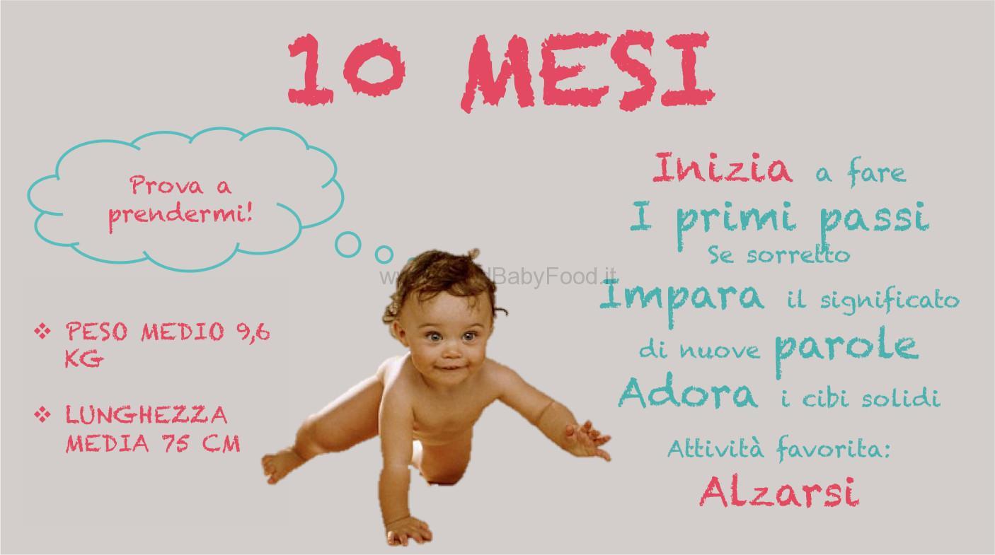 Quando Inizia A Gattonare Neonato neonato 10 mesi: primi passi e parole, ecco come stimolare