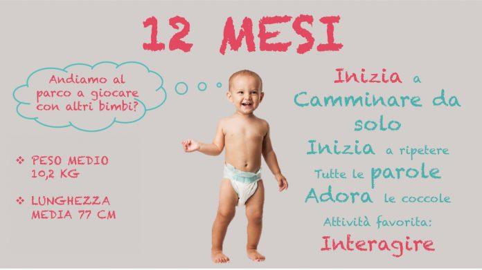 neonato 12 mesi: sviluppo e progressi del bimbo a 1 anno di vita